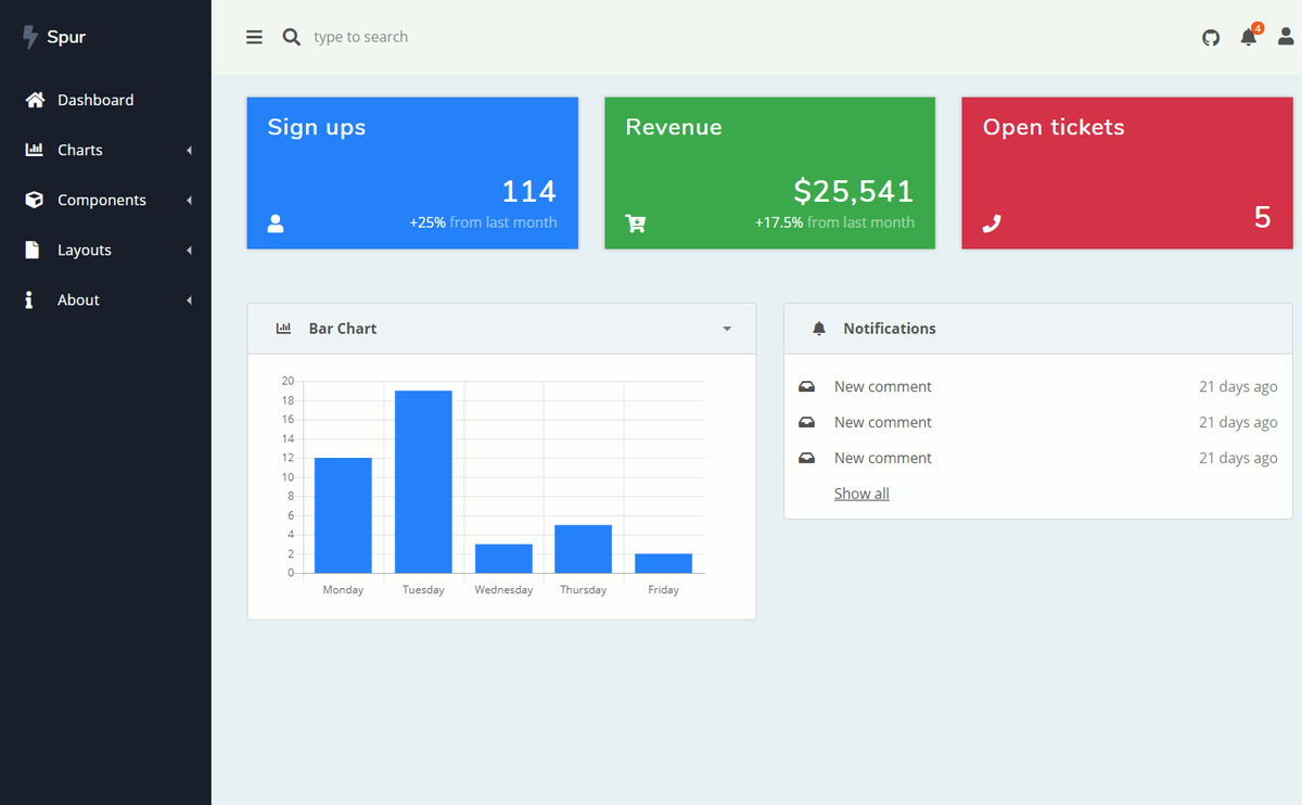 Free Bootstrap Admin Template - Spur